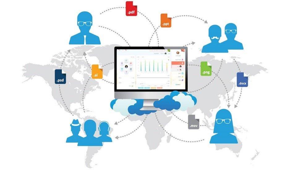 توصيل المعلومة من خلال نظام إدارة التعلم