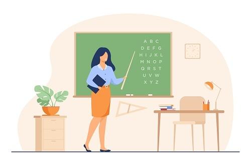 الفصل المقلوب - التعليم المقلوب